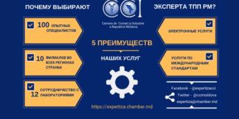 Почему предприниматели выбирают услуги системы «Эксперт Торгово-промышленной палаты Республики Молдовы